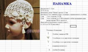 Вязаные головные уборы для детей