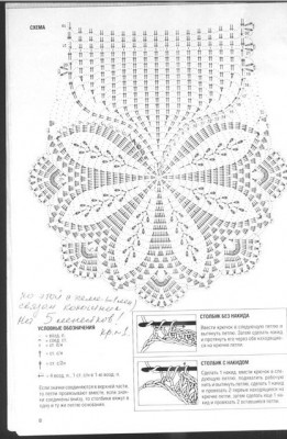 Схема вязаного кокошника
