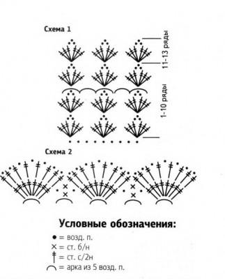 Схемы вязания юбки с оборками